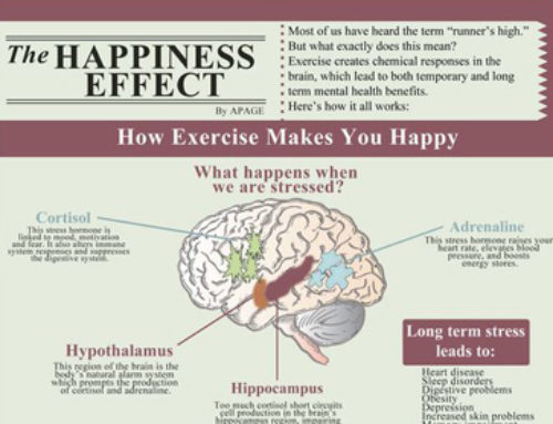 The Happiness Effect – How Exercise Makes Us Happy